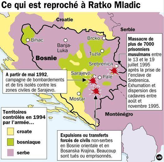 Carte ex-Yougoslavie