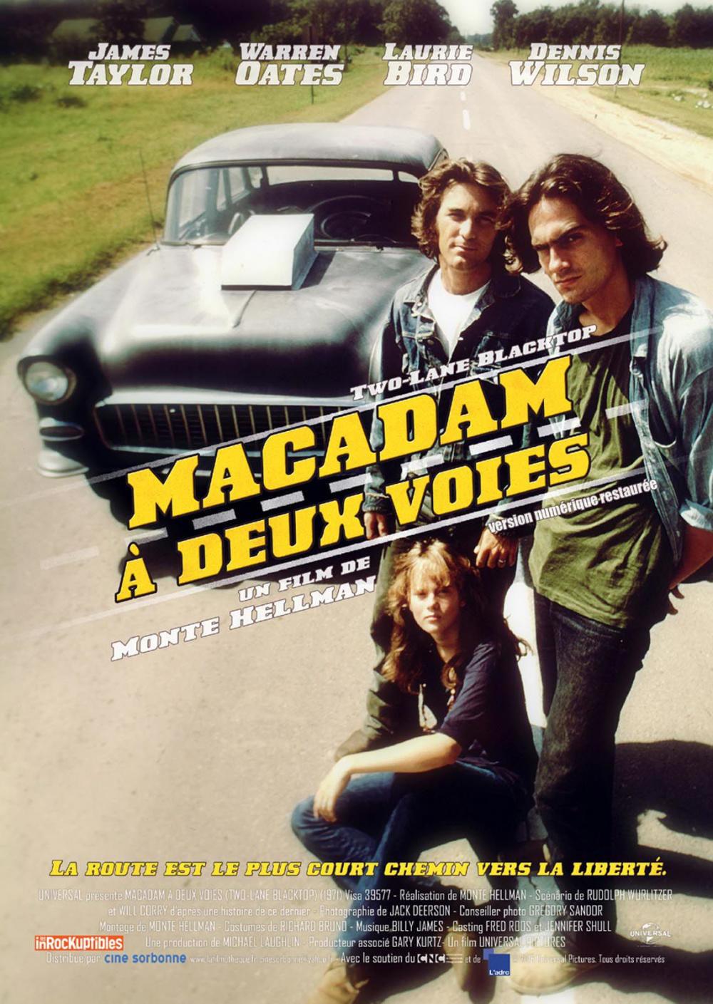 affiche du film Macadam à deux voies